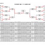 【団体戦結果】第43回関東中学校剣道大会